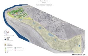 planificación granjas ecologicas